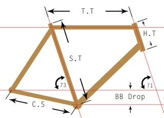 frame-geometry-logo